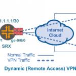 Dynamic Client VPN in Juniper SRX