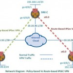 Route-based IPSec VPN in Juniper SRX to SRX