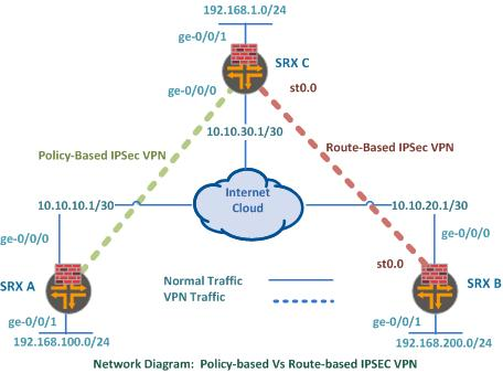 اسپید وی پی ان خرید vpn خرید کریو خرید وی پی ان cisco و Go VPN خرید VPN وی پی ان پرسرعت آنلاین فیلترشکن و خرید vpn خرید وی پی ان پر سرعت Buy VPN Service